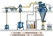 硫酸铵烘干机,双锥回转真空干燥机