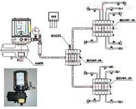 原装进口润滑系统微量润滑油气润滑集中润滑意大利ILC混合型刀具