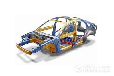 绿色环保风潮驱使下 塑料助力汽车轻量化